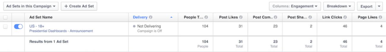facebook-ads-dashboard-4