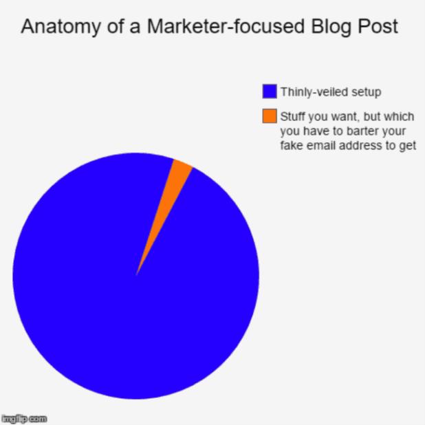 nihilist-marketer-graph