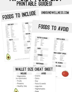 Aip diet food list with  free printable pdf also unbound wellness rh unboundwellness