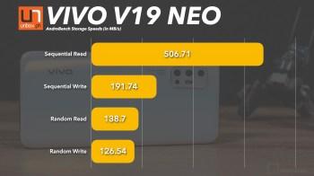 vivoV19NeoBenchmarks.003