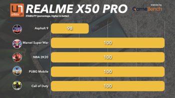 RealmeX50ProBenchmarks.004