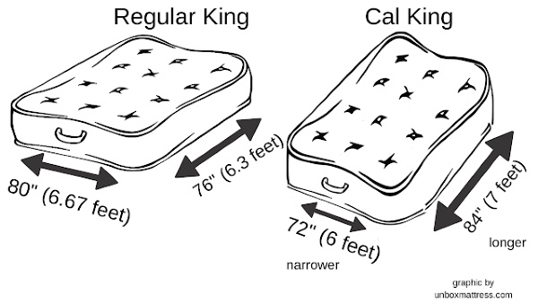 Cal King Mattress Size in Inches