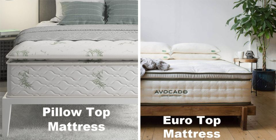 pillow top bed in a box mattress vs euro top
