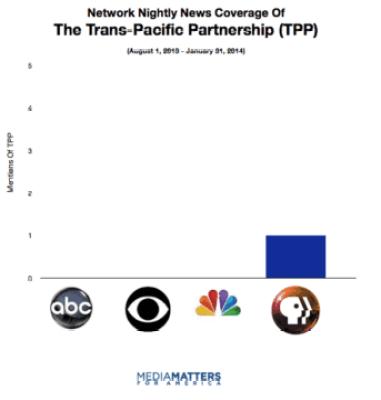 TPP_coverage