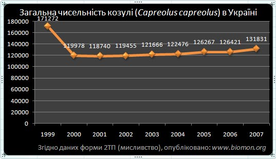 1_6_capreolus_capreolus.jpg