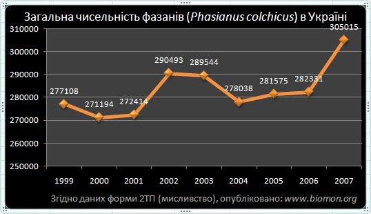 2_1_phasianus_colchicus.jpg