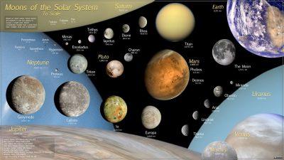 solar system moons