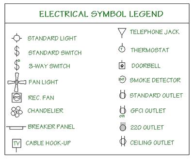 Ceiling rose electrical symbol lightneasy electrical lighting symbols excellent blueprint ccuart Image collections