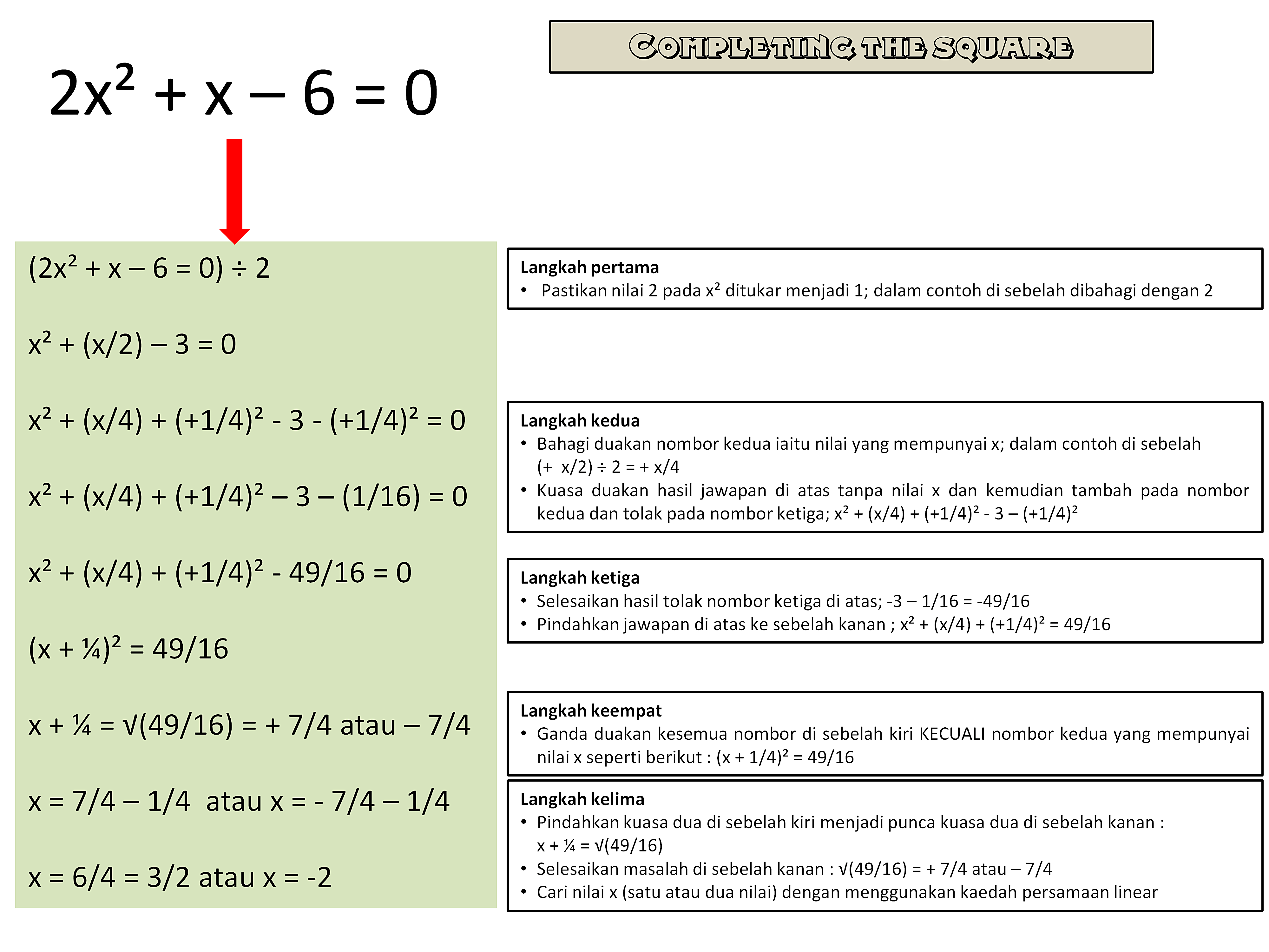 Form 4 Add Maths Finding The Roots Of Equation