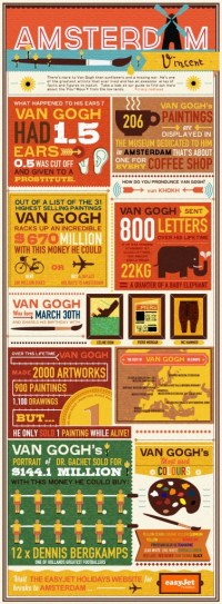 van_gogh_infographic-377x1024