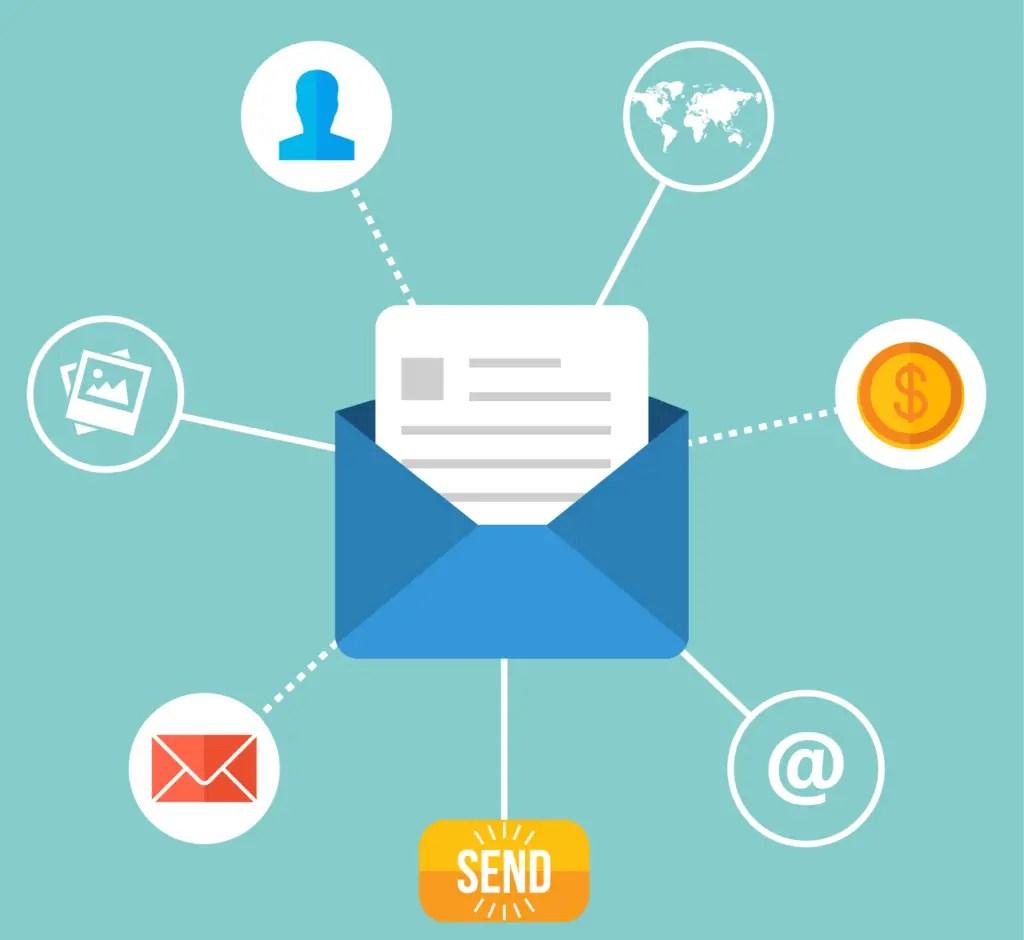 importancia del correo electrónico