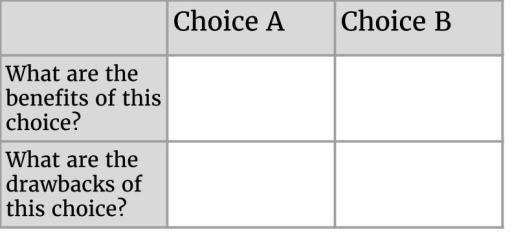 decisional balancing