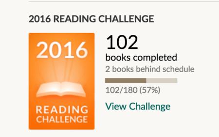 Goodreads Challenge - (un)Conventional Bookviews