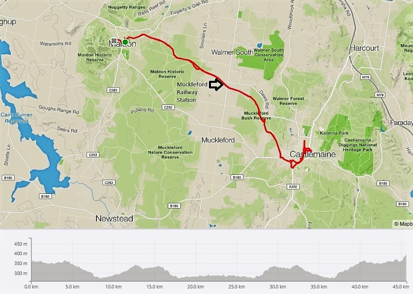 Castlemaine to Maldon Trail - map and elevation chart