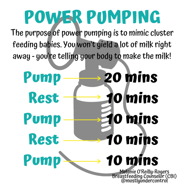 graphic-explaining-purpose-of-power-pumping-to-increase-milk-supply-and-how-to-do-it