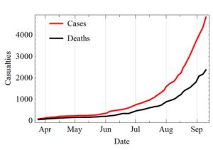 Diseased_Ebola_2014