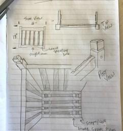 wood planter box [ 1536 x 2048 Pixel ]