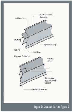 Stop-end folds in Figure 5