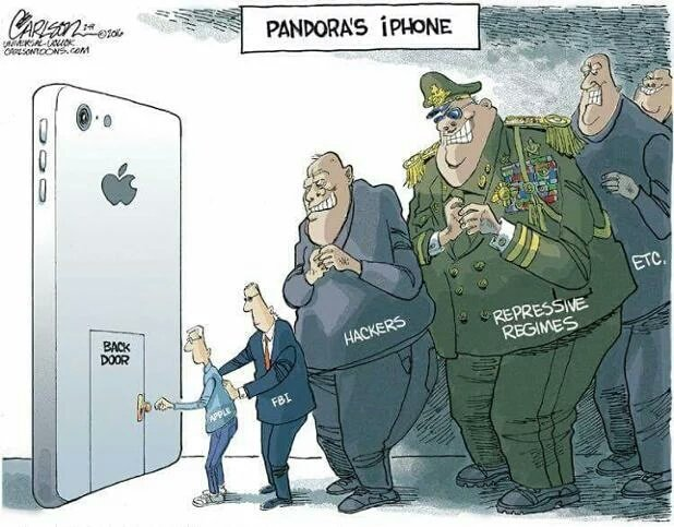 Iphone Backdoor