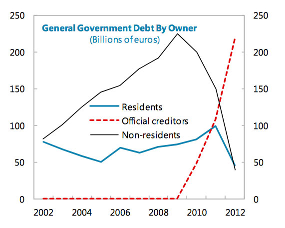 IMF - GREECE EX POST EVALUATION OF EXCEPTIONAL ACCESS UNDER THE 2010 STAND-BY ARRANGEMENT