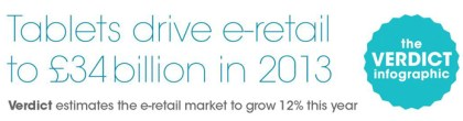 e-retail-infographic