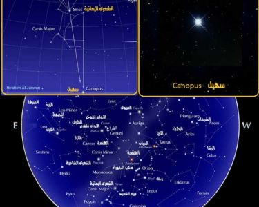 Suhail is the second brightest star in the night sky, after Sirius from the constellation Canis Major. (Image Credit: Supplied)