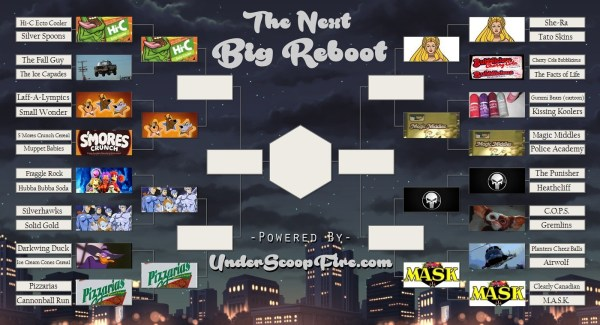 next big reboot tournament bracket elite 8