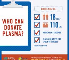 Importance of blood plasma for Myositis treatment