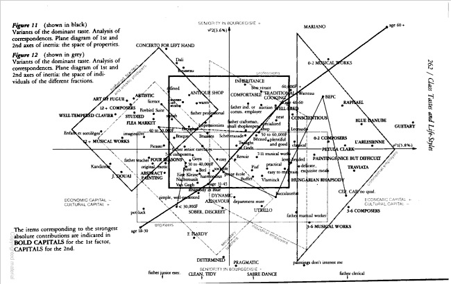 Social hierarchy and popular culture « Understanding Society