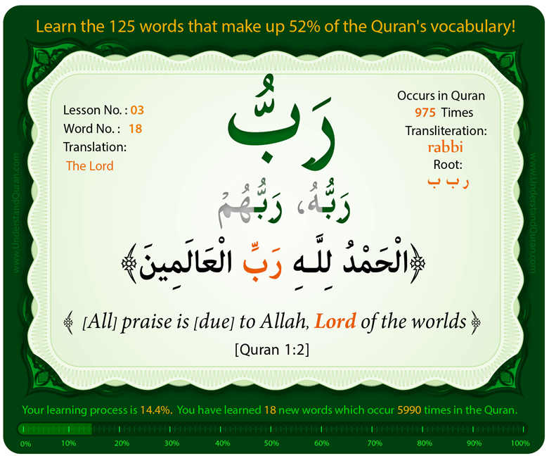 125quranwords18
