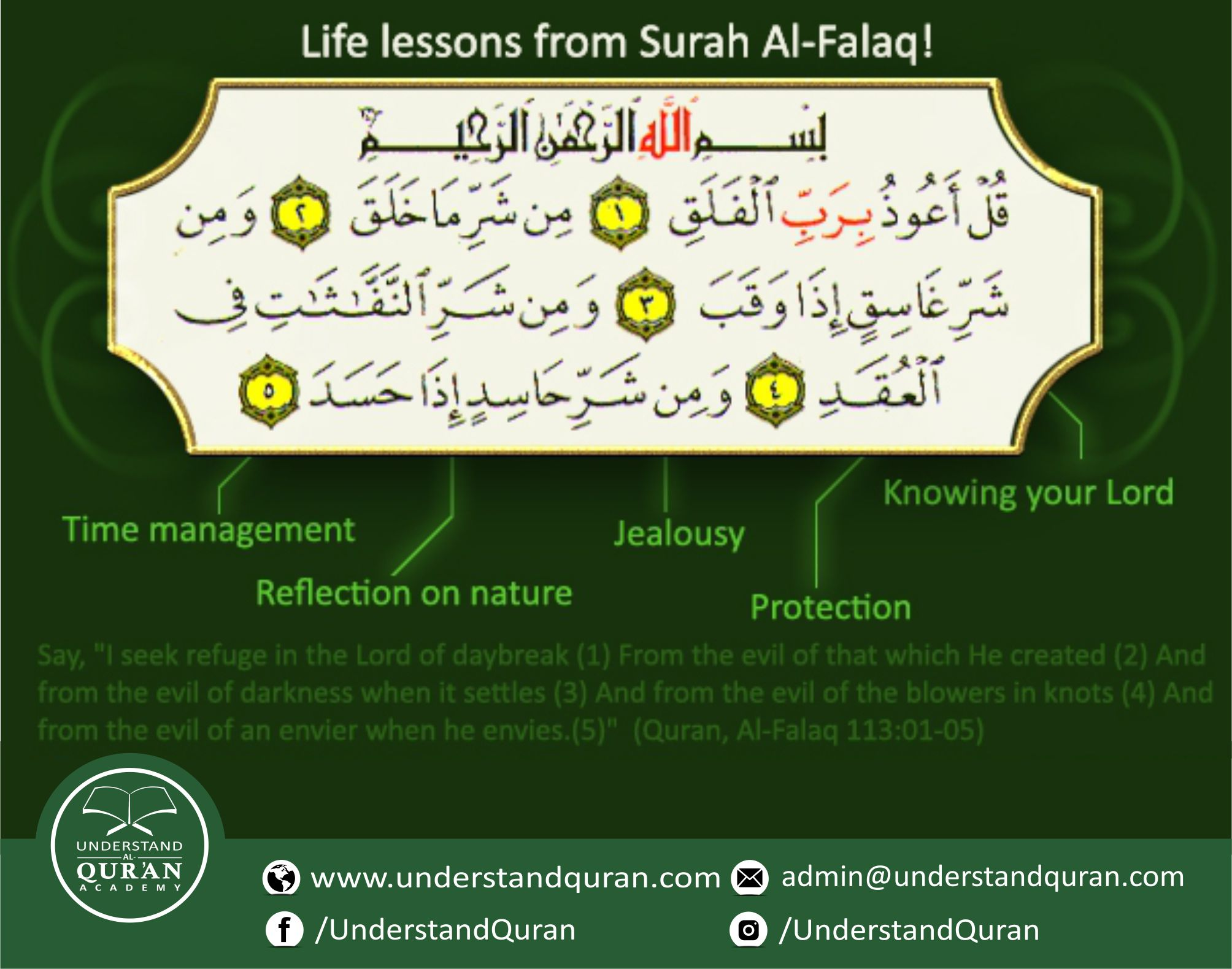 Surah Al Falaq 8 Tips To Your Daily Productivity Guide