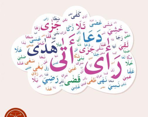 FREE Beautiful Word Clouds in Arabic! | Understand Al-Qur'an