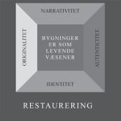 Estudio Exner, Diagrama de criterios para una filosofía de la restauración