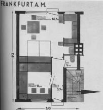 Margarete Schütte-Lihotzky, Wilhelm Schütte, CIAM 1929 Frankfurt, Vivienda mínima