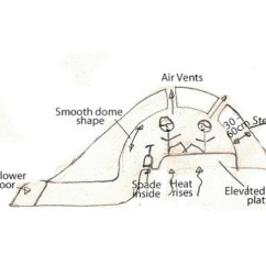 2004 Hayabusa Wiring Diagram 1995 Dodge Ram 1500 Stereo Rostra Cruise Control - Imageresizertool.com