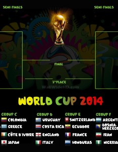 Fifa world cup bracket wall chart free also round of preview and predictions  undrafted rh undraft  wordpress