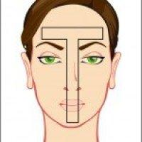 ♡ Une peau visibly clear avec la lotion Neutrogena?
