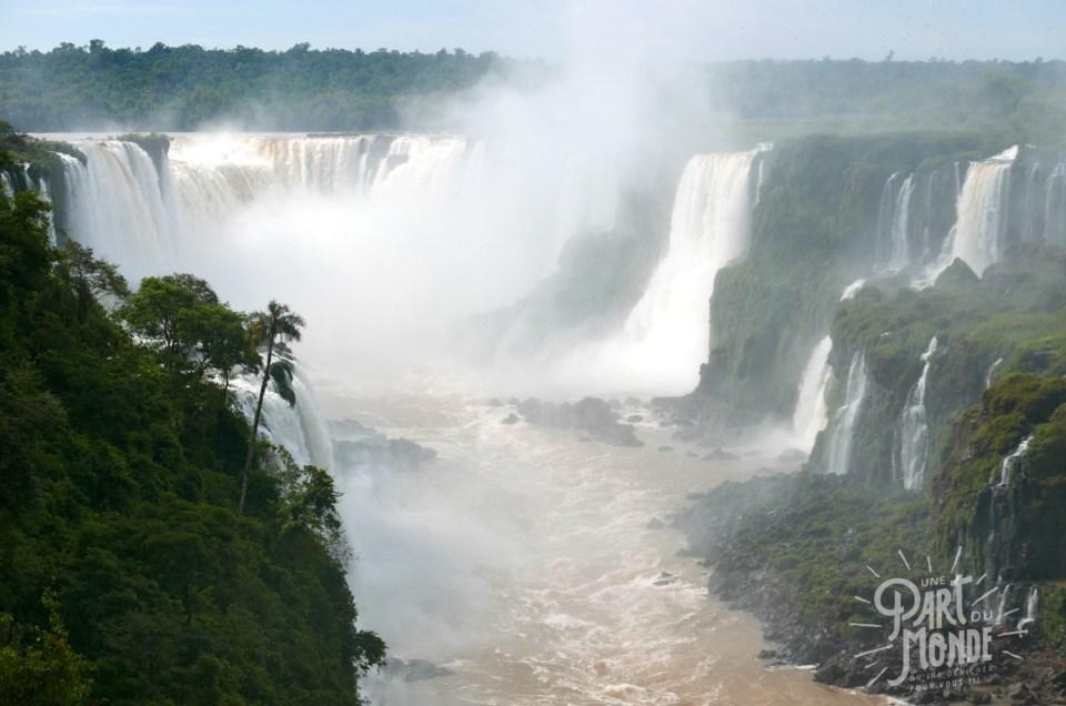 Chutes d'Iguazu côté brésilien : infos et conseils pratiques