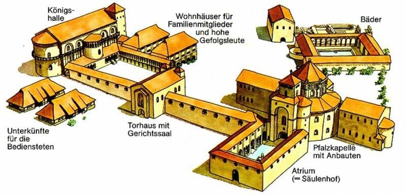 Een tekening van de palts van Karel de Grote