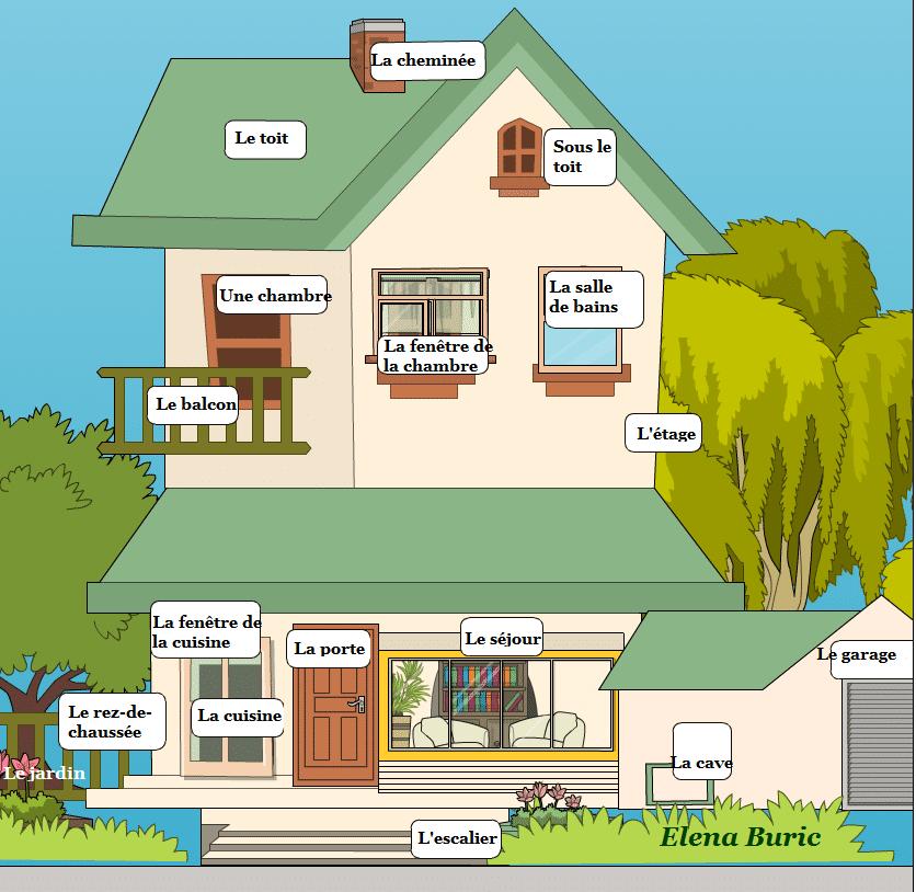 meubles objets divers jeux de mots