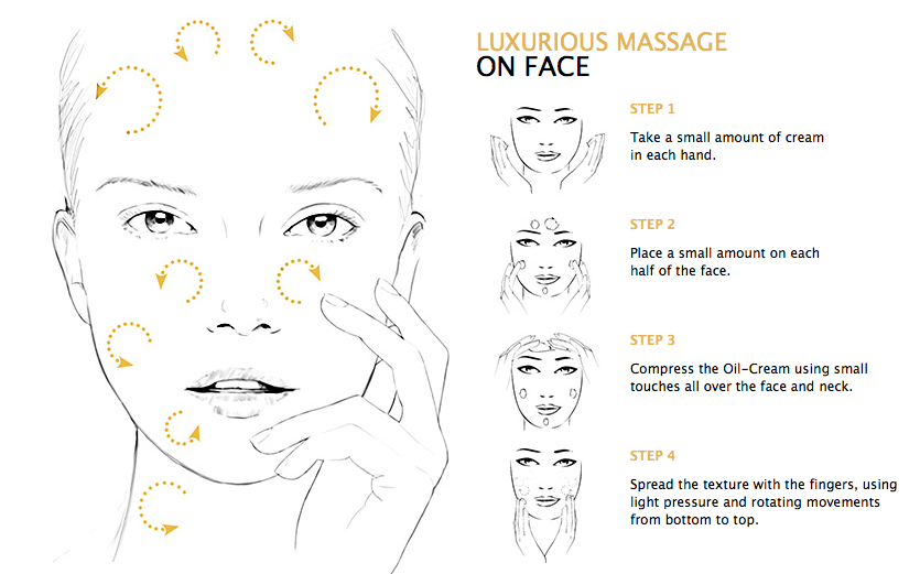 LUXURIOUS MASSAGE ON FACE