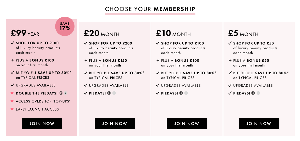 Beauty Pie membership