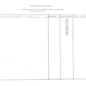 Libro Amarillo p. 255