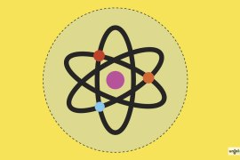 What is Atom