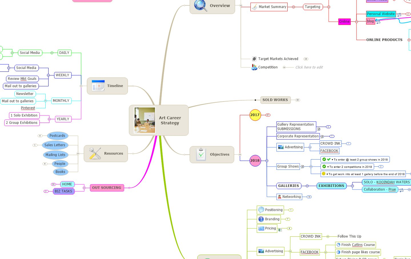 mind map,kadira_jennings