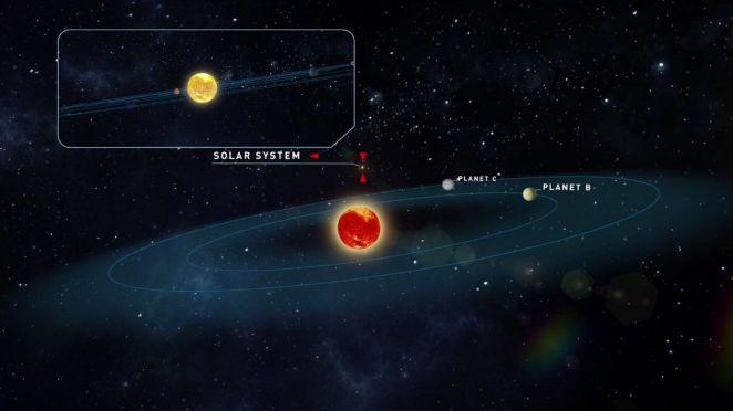 Dünya benzeri gezegen teegarden