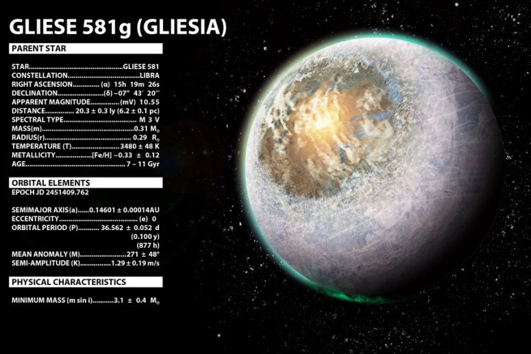 gliese_581_g_by_klausmasterflex-d410joi.jpg