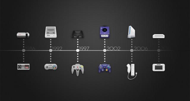 nintendo-console-timeline-750x400-640x341.jpg