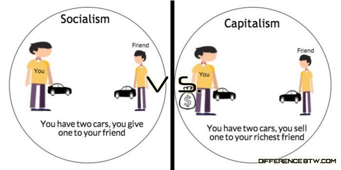 Difference-between-Communism-and-Socialism