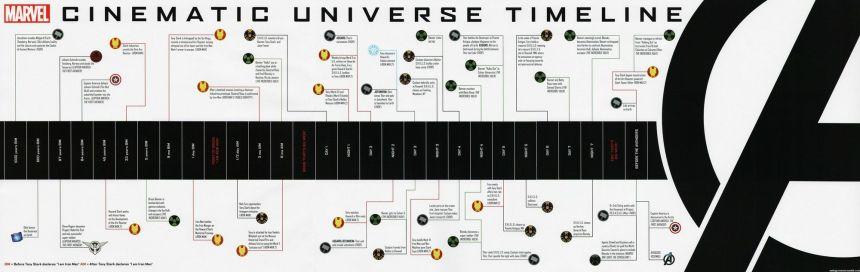 Marvel-Movie-Universe.jpg